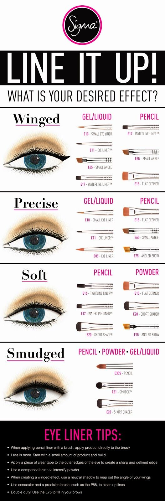 Guide to perfect liner.