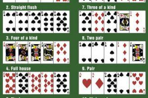 Casino used plastic playing cards for sale
