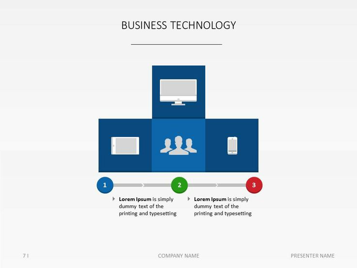 Looking for a slide on business technology? Here you go. #presentation #design #technology
