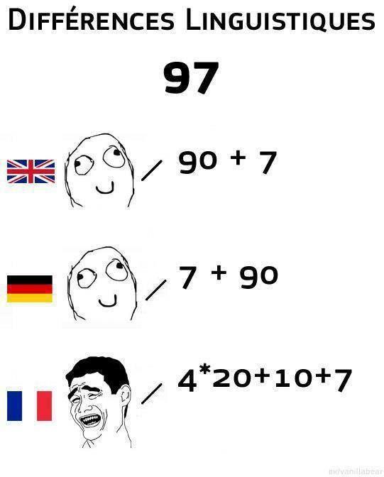La difficulté de la langue française -