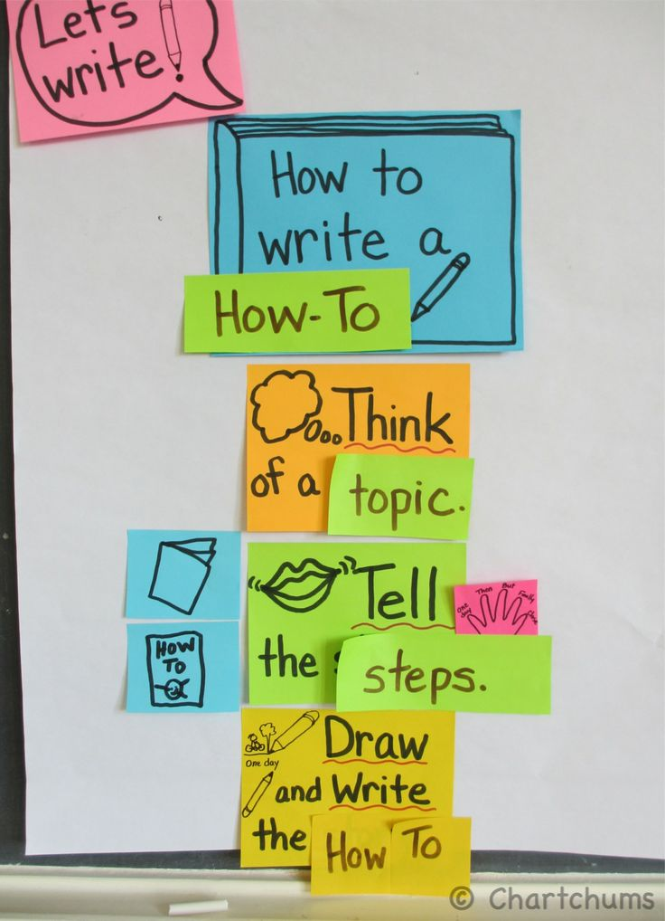 mentor texts for essays What are mentor texts mentor texts or anchor texts are any text that can be used as an example of good writing for writers writers use a mentor text to inform their own writing.
