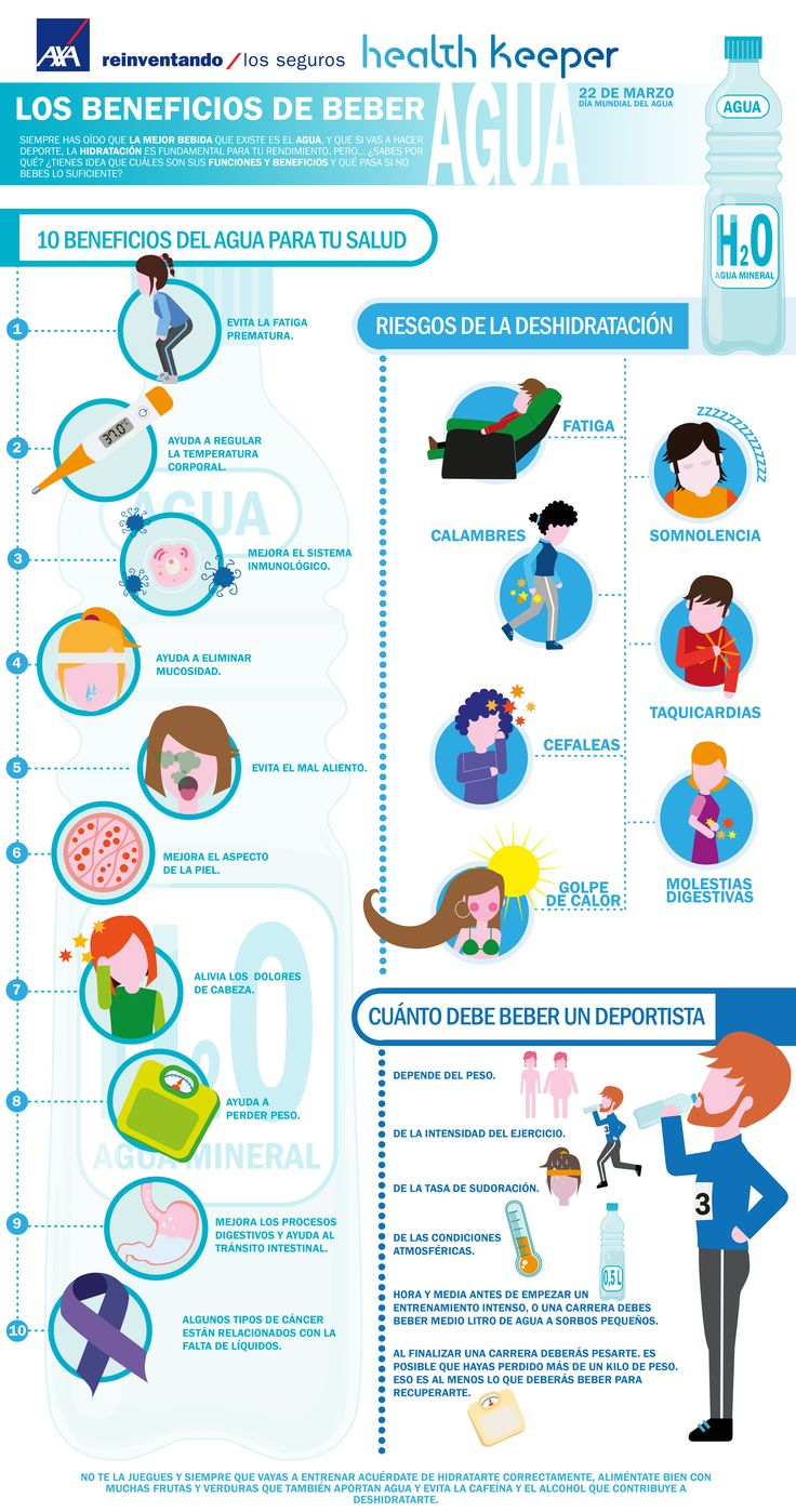 Siempre has oído que la mejor bebida que existe es el agua, y que si vas a hacer deporte, la hidratación es fundamental para tu rendimiento. Pero… ¿Sabes por qué? ¿Tienes idea que cuáles son sus funciones y beneficios y qué pasa si no bebes lo suficiente?. En esta infografía AXA Health Keeper te presentamos los beneficios del agua, los riesgos de la deshidratación o cuánto agua debe beber un deportista.