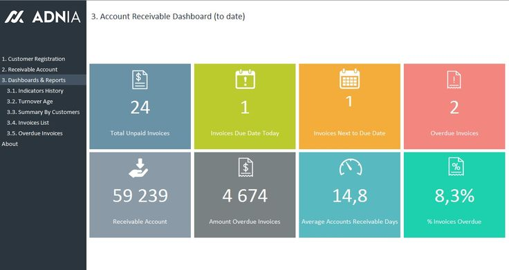 Accounts Receivable Dashboard Template  https://adniasolutions.com/excel-templates/accounts-receivable-dashboard-template/