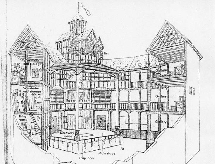 The Original Globe Theatre Burns Down
