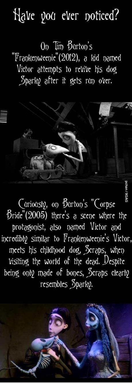 Tim Burton's characters