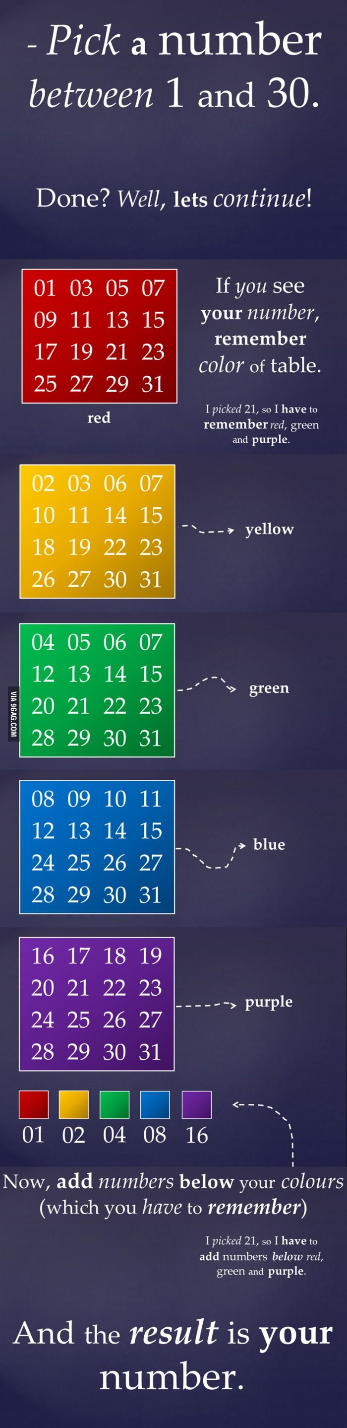 Worksheets Mind-readingnumbertrick — Mathfunfacts 68 best cool math stuff images on pinterest mathematics pick a number between 1 and 30 maths tricksbrain trickscool stuffrandom