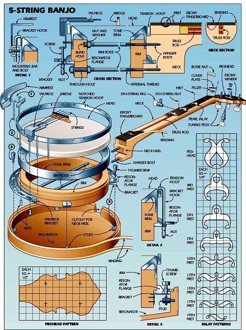 150 best guitars images on Pinterest | Bass guitars, Guitar building ...
