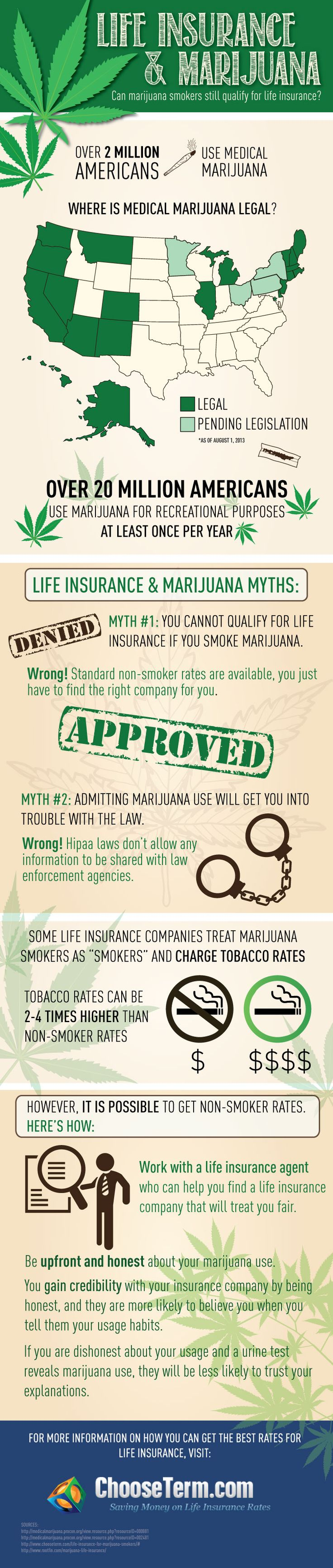Life Insurance and Marijuana Infographic