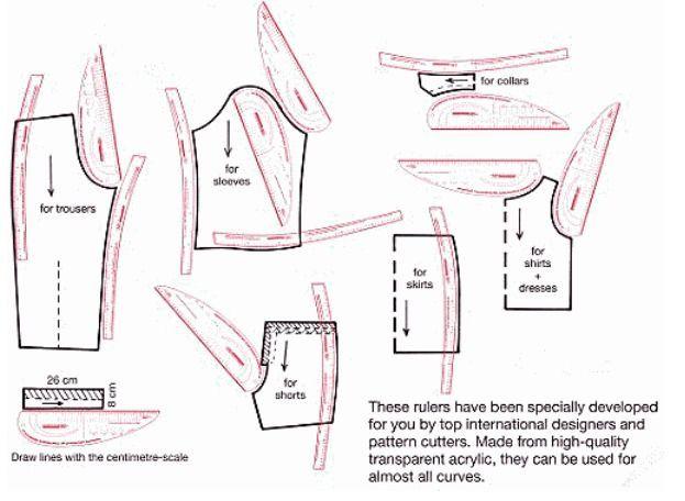 """Cómo usar las reglas para hacer patrones. De costuras y otras cosas: DISEÑA TU PROPIA REGLA DE PATRONAJE """"TODO EN UNO"""""""
