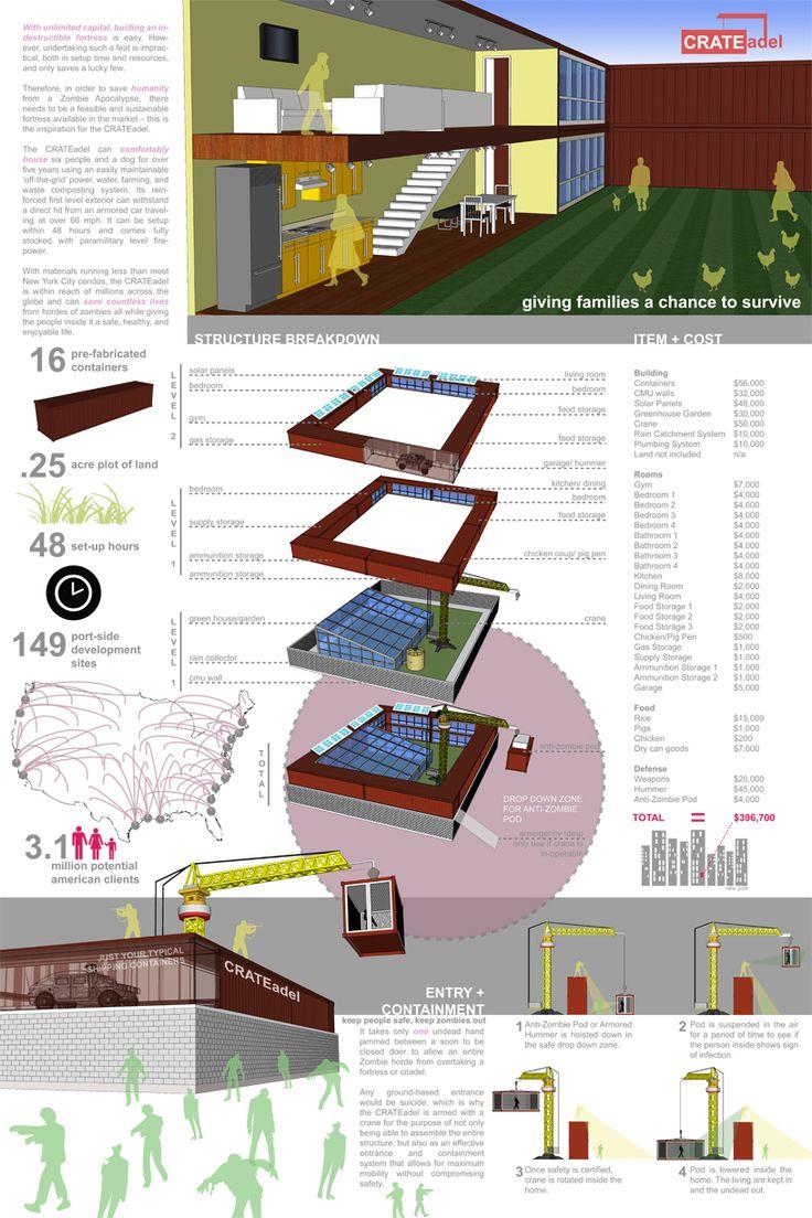 Zombie Shelter Plans : Images about shtf safe house on pinterest