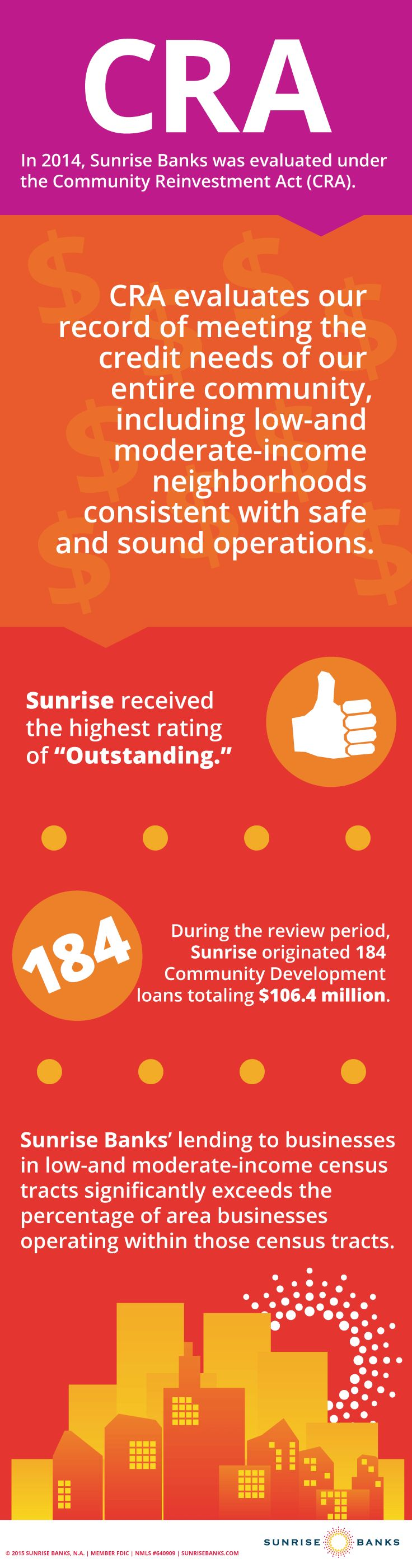 "In 2014, Sunrise received an ""Outstanding"" rating on our Community Reinvestment Act (CRA) regulator examination, demonstrating our dedication to meeting the credit needs of our entire community, including low-and-moderate-income neighborhoods."