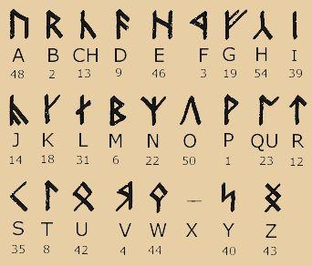 Dwarf language