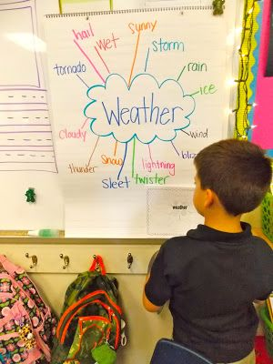 A day in first grade: Week 3: Weather! {Visual Lesson Plans}