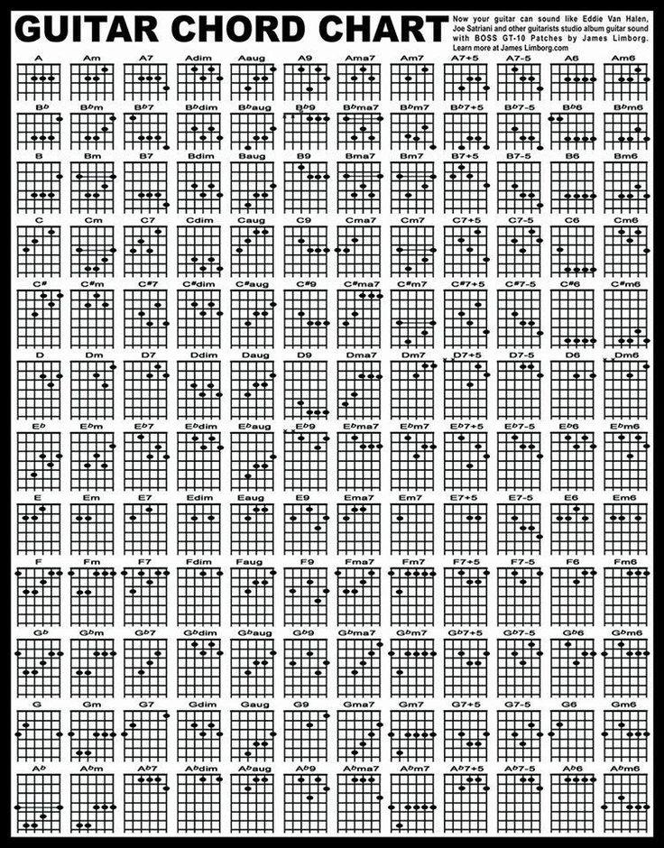 756 best Gitar images on Pinterest | Guitar chords, Guitar lessons ...