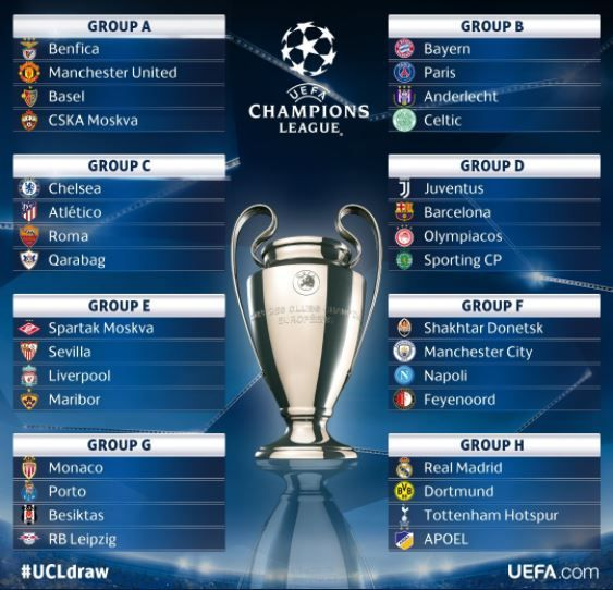 The 2017/18 UEFA Champions League group stage fixtures has been released today with Barcelona paired against Juventus in the opening-night billing. See who plays who and when. • Opening day Tuesday 12 September Group A: Benfica v CSKA Moskva, Manchester United v Basel Group B: Bayern München v...