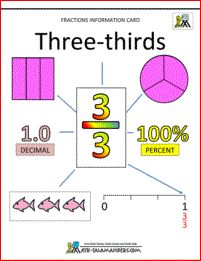 fractions made easy fraction information card - three thirds