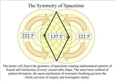 quantum art and poetry: Quantum Mechanics the problem of infinities in Quantum Electrodynamics