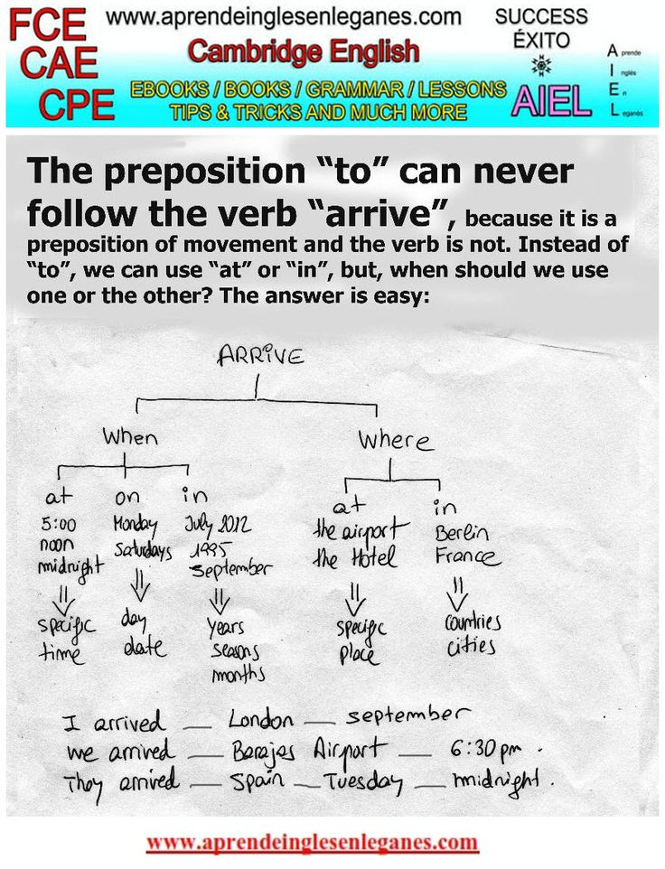ARRIVE TO IS NOT CORRECT. WE HAVE TO USE ARRIVE IN, AT, ON. ADVANCED ENGLISH GRAMMAR. FCE, CAE, CPE.