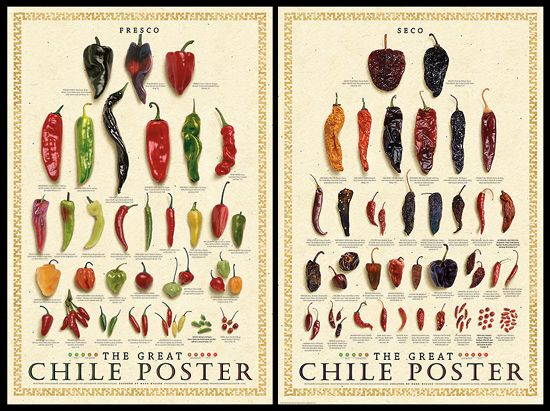 THE GREAT CHILE POSTER 2-Poster Combo Set (Fresco & Seco) by Chef Mark Miller - available at www.sportsposterwarehouse.com  -Chef Bradley Borchardt: SEARCH #BITTERCHEF (Pinners)  #TASTYFLIX (BOARDS)  #EXPANDINGPALATES