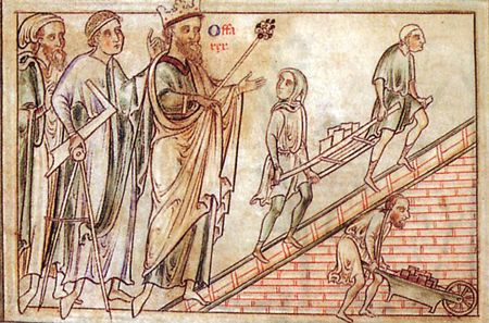 Pensamiento medieval