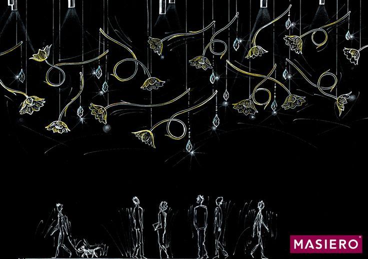 Masiero Group : Photo