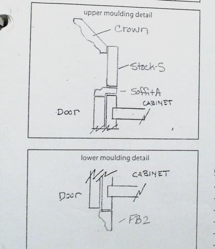 Kitchen Cabinet Crown Molding Installation: Installing Kitchen Cabinets Where Ceiling Is Not Level