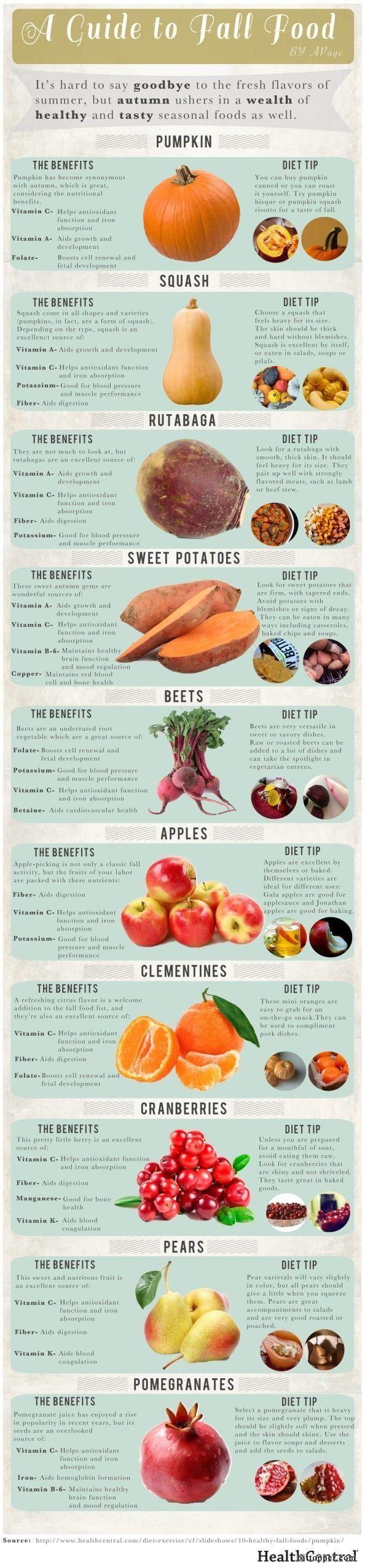 Healthy Fall (Autumn) food