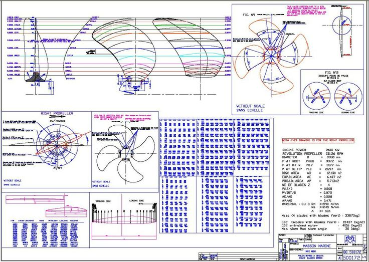 PropellerDesign      Boat    Propeller Sizing Software   Propeller Hats and Tin Foil Beanies