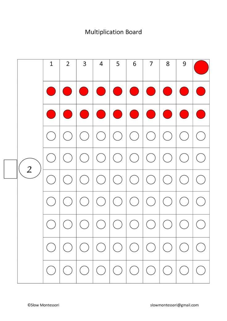 (scroll down for English)              A tus hijos o a tus alumnosles cuesta memorizar las tablas de multiplicar? Entonces esta entrada te...