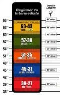 HEIGHT vs DRIVER LENGTH CHART