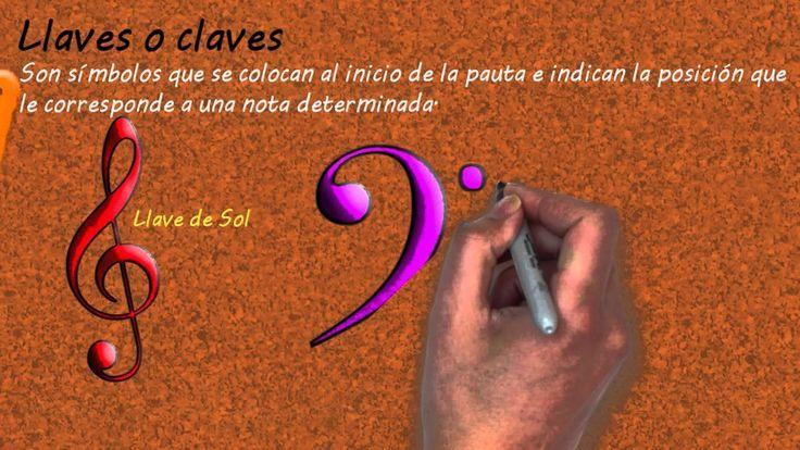 (CONTINUACIÓN) / EJEMPLOS EN PAUTA Contenidos: Pauta - Compás - Sistema Tonal - Notas - Llaves o Claves - C Central.