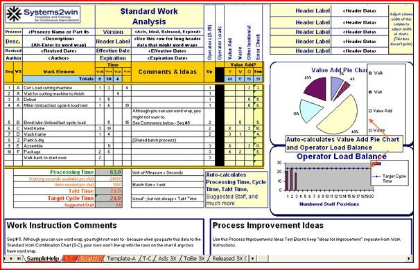 Standard Work Template For Process Analysis Work Skills Business Process Management Workplace Safety Tips
