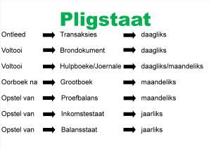 Pligstaat A2