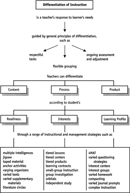 an indepth analysis of the concept of central learning theory in adult learning The basic assumption in social learning theory is that the same learning process in a context of social structure, interaction, and situation, produces both conforming and deviant behavior.