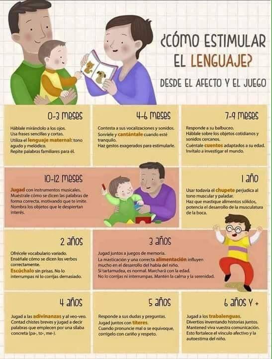 ¿Como estimular el lenguaje? En esta imagen que comparten en Mundo asperger nos dan claves para estimular en lenguaje desde el afecto y el juego y teniendo en cuenta la edad del niño/a. …