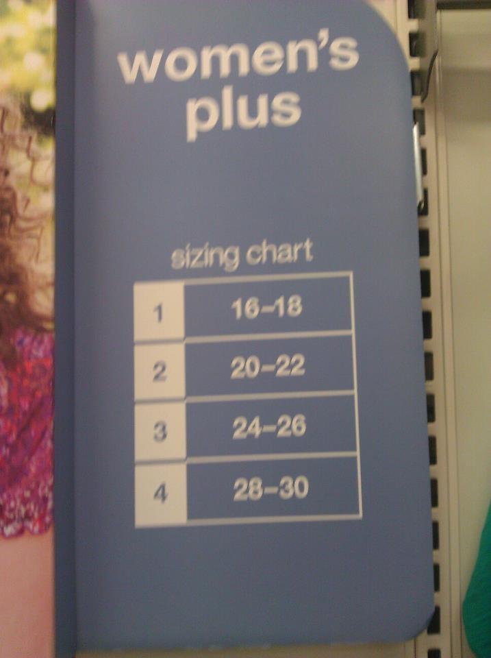 Target plus sized size chart my style pinterest size chart