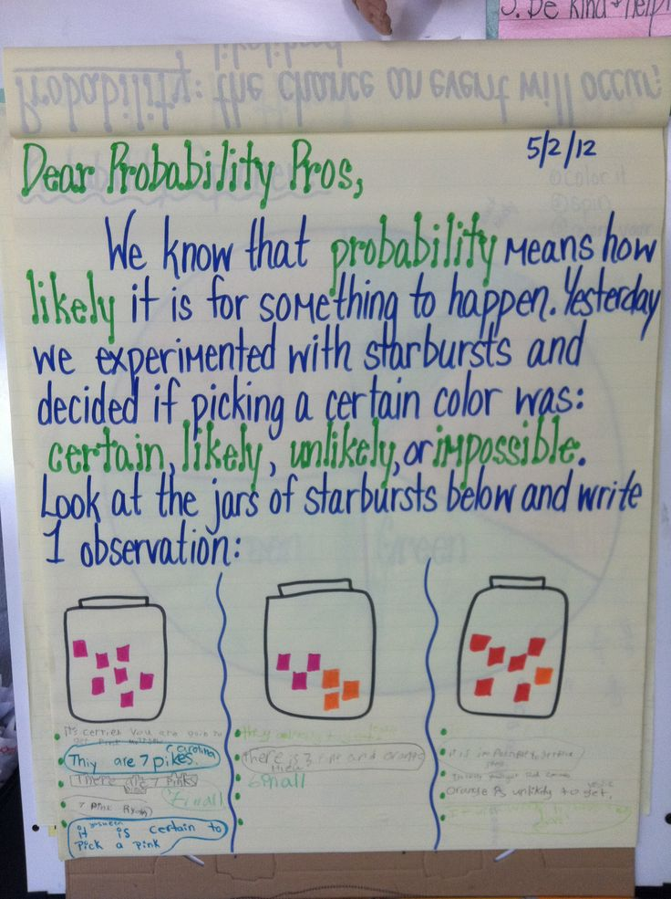56 best morning message ideas images on pinterest responsive a morning message is a great idealove this a message that reinforces math learning from lindsey atkinson m4hsunfo