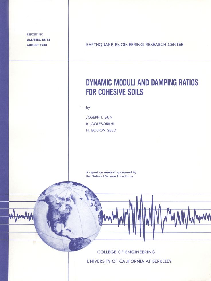 Dynamic moduli and damping ratios for cohesive soils / Sun, Joseph I. (1988)