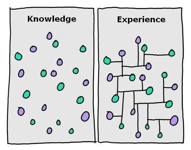 Knowledge > Experience