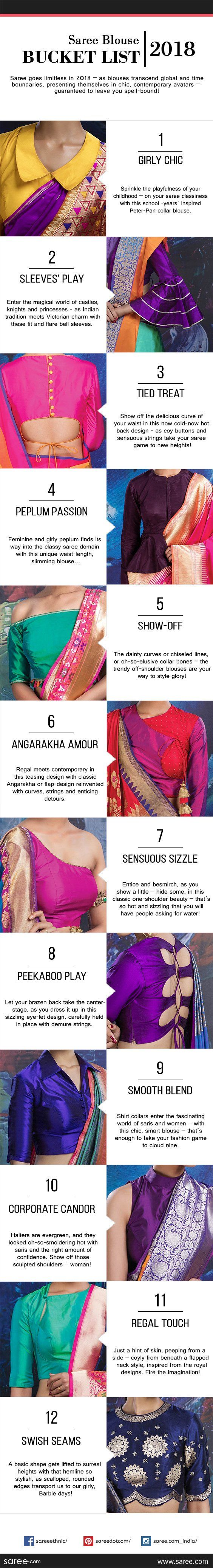 Blouses can make or break your sari look. Do add these trendy saree blouse designs and patterns to your bucket list for 2018.