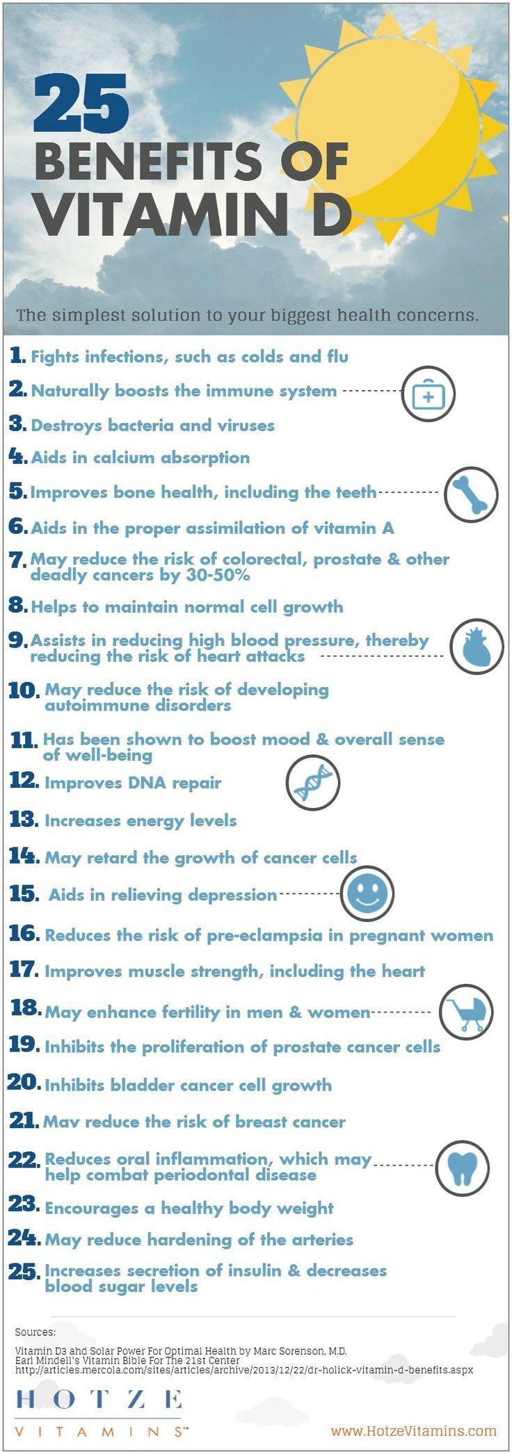 Health benefits vitamin d