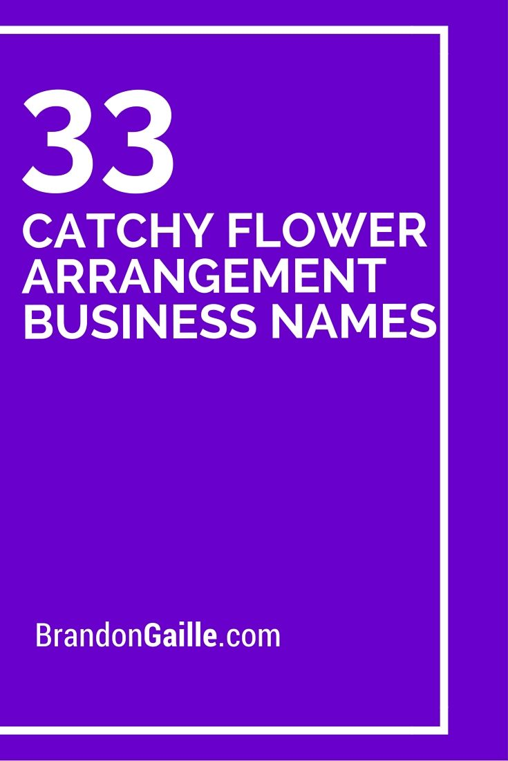 how to create a catchy name for business