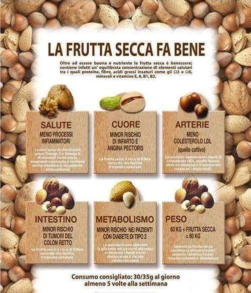 LA FRUTTA SECCA FA INGRASSARE ?   QUANTE CALORIE CONTIENE ?                            La frutta secca , se consumata nelle giuste dosi,...