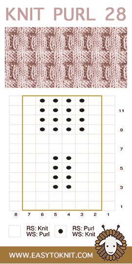 Knit and Purl Stitches for Beginner Knitters #knit…