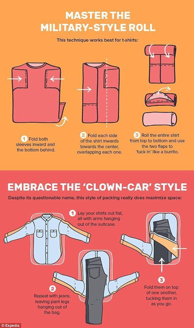 Urlauber werden von der Infografik aufgefordert, ihre Hemden burritoförmig zu machen.