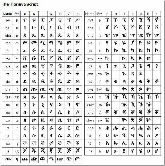 17 Best Images About Class Eritrea Alphabet On Pinterest