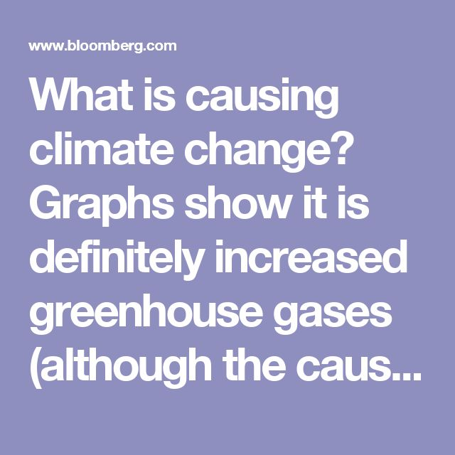 What is causing climate change?  Graphs show it is definitely increased greenhouse gases (although the cause of the increase is not shown).