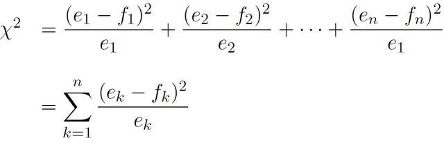The Chi-Square Statistic Formula and How to Use It: The Formula for Chi-Square Statistic
