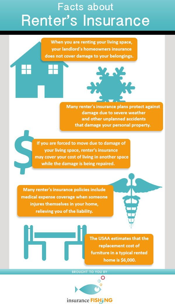 Facts about Renter's Insurance #Infographic #RentersInsurance ~ www.InsuretheLake.com