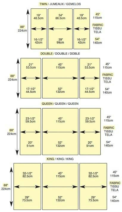 Comforter Bedspread Quilt Measurements Sewing
